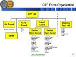 ctf force organization