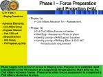phase i force preparation and projection ha