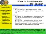 phase i force preparation and projection
