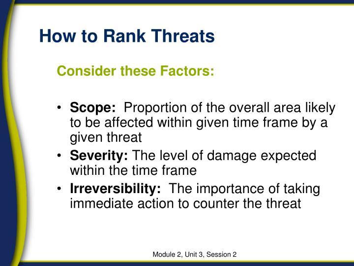 How to Rank Threats