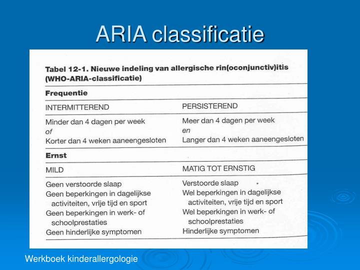 ARIA classificatie