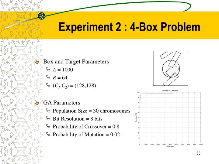 Experiment 2 : 4-Box Problem