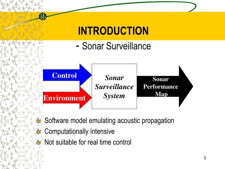 Introduction sonar surveillance