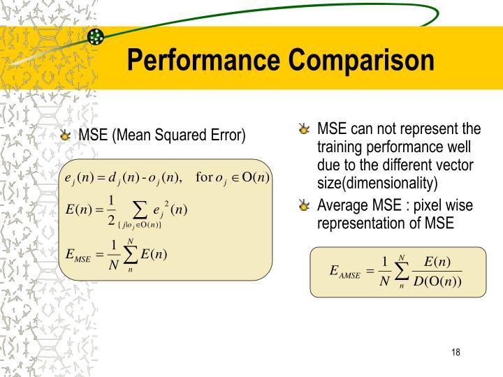MSE (Mean Squared Error)