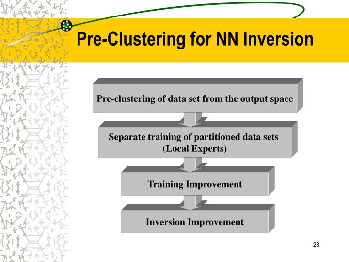 Pre-Clustering for NN Inversion