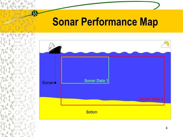 Sonar Performance Map