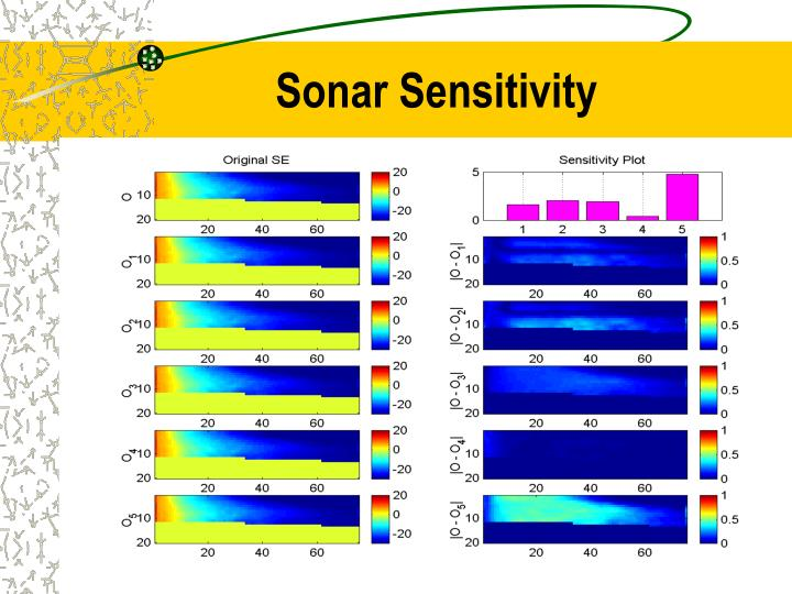 Sonar Sensitivity