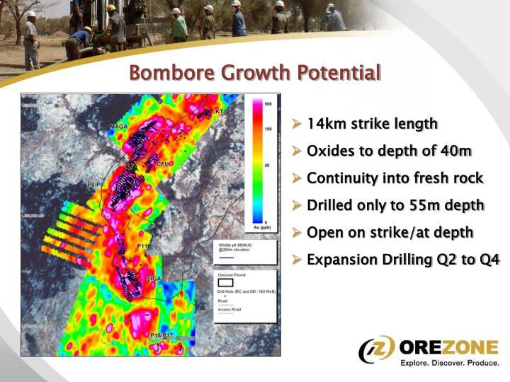 Bombore Growth Potential