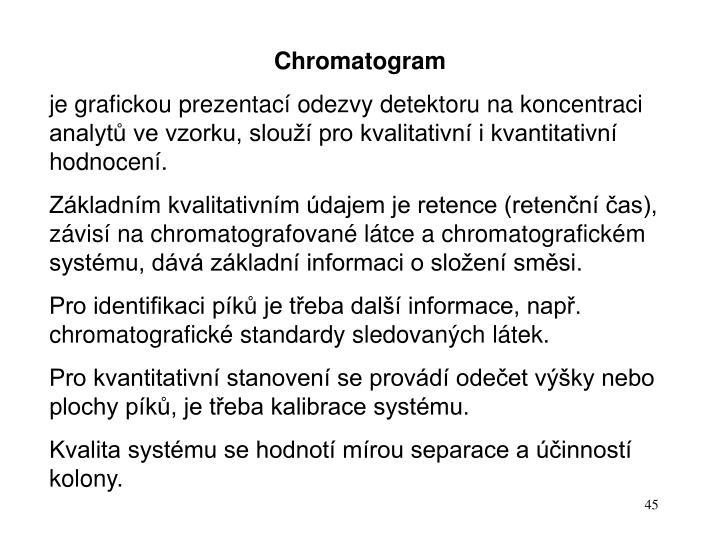 Chromatogram