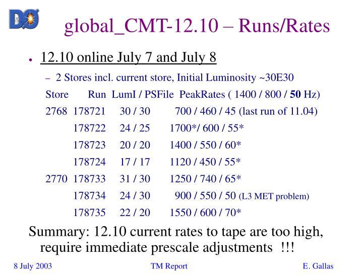 Global cmt 12 10 runs rates