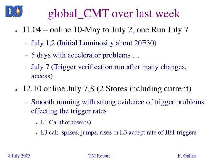 Global cmt over last week