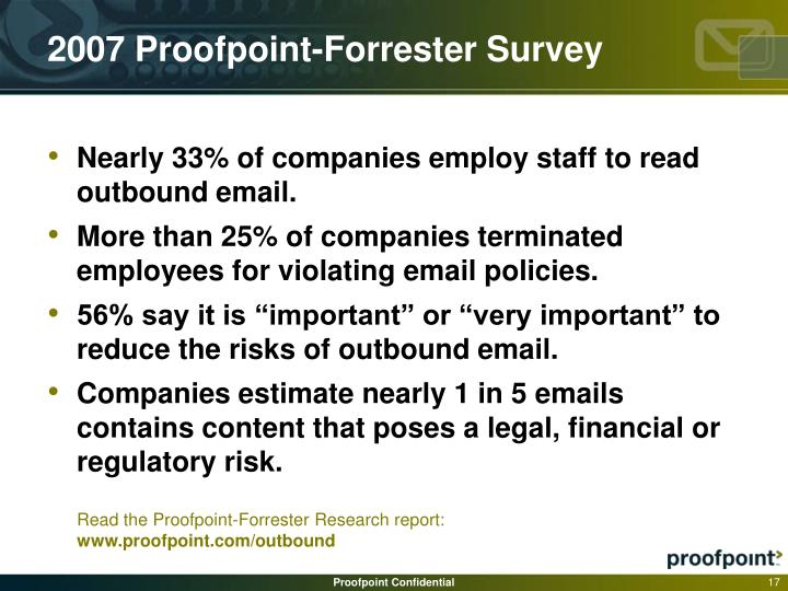 2007 Proofpoint-Forrester Survey