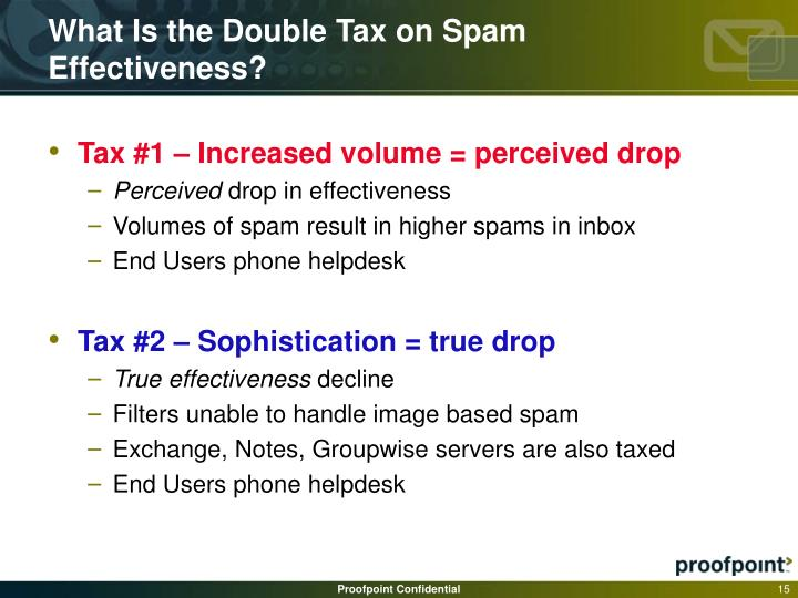 What Is the Double Tax on Spam Effectiveness?