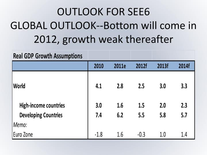 OUTLOOK FOR SEE6