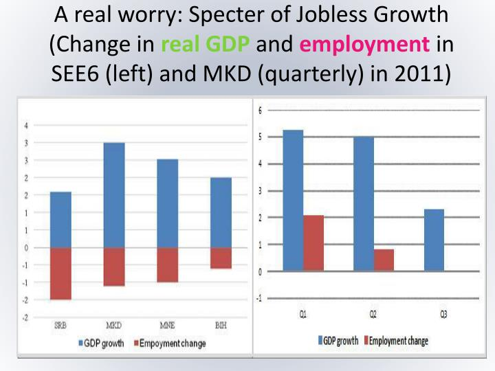 A real worry: Specter of Jobless Growth