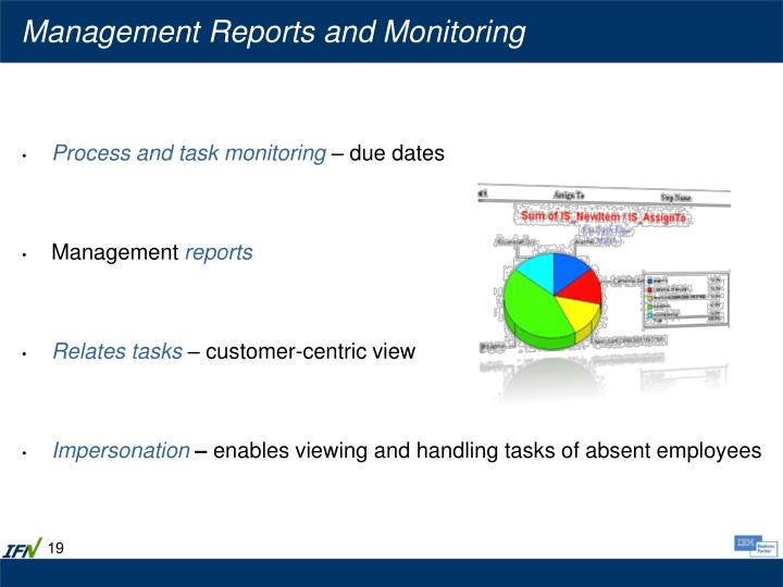 Management Reports and Monitoring