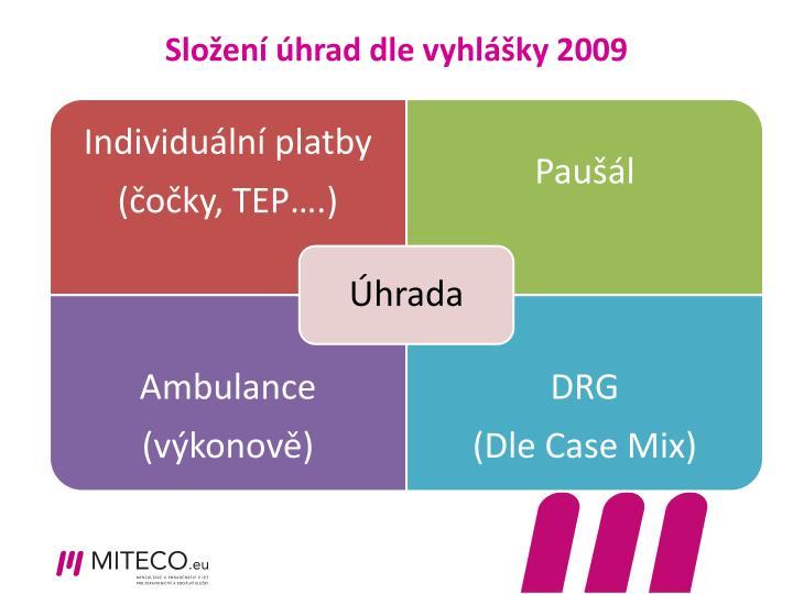 Složení úhrad dle vyhlášky 2009