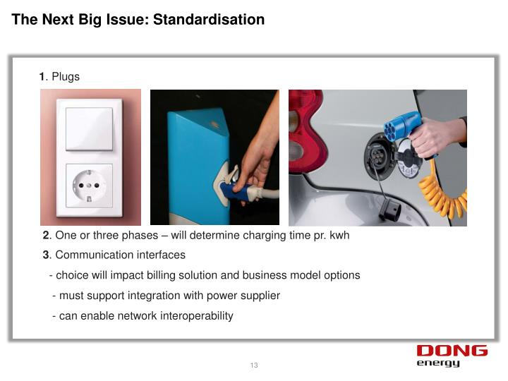 The Next Big Issue: Standardisation