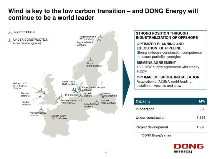 Wind is key to the low carbon transition – and DONG Energy will continue to be a world leader