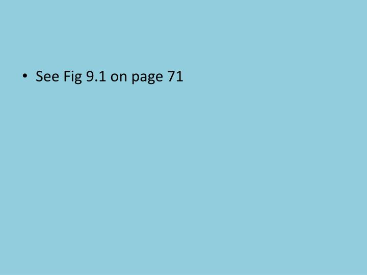 See Fig 9.1 on page 71