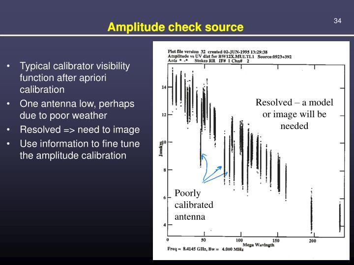 Amplitude check source