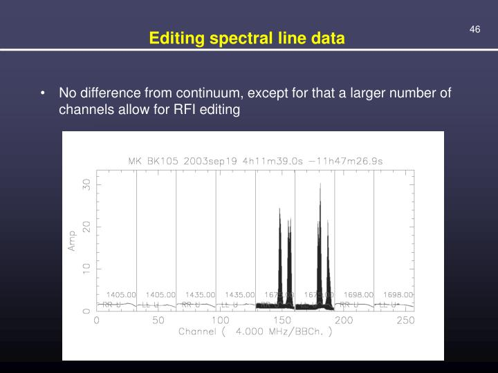 Editing spectral line data