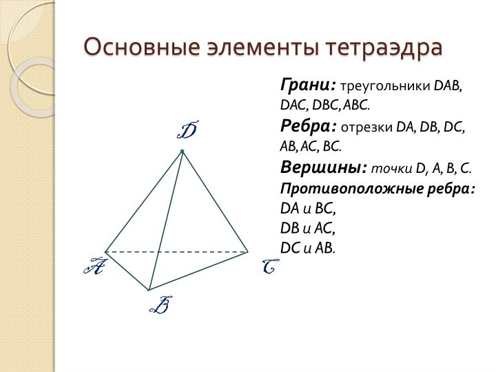 Основные элементы тетраэдра