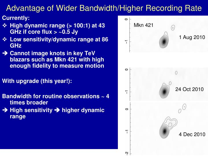 Advantage of Wider Bandwidth/Higher Recording Rate