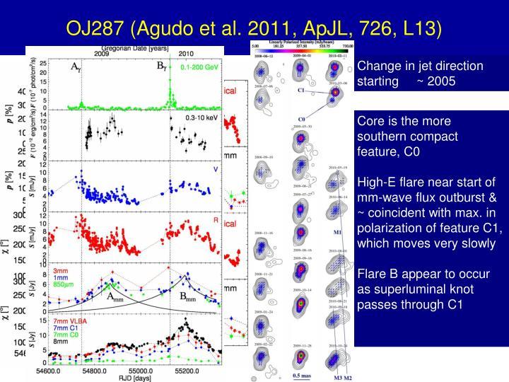 OJ287 (Agudo et al. 2011, ApJL, 726, L13)