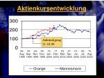 aktienkursentwicklung1