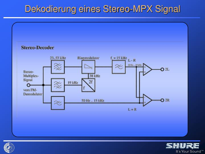 Dekodierung eines Stereo-MPX Signal