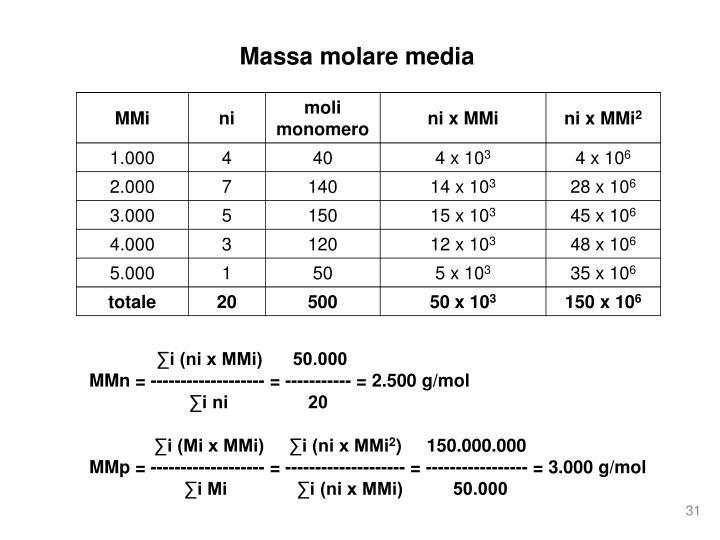 Massa molare media