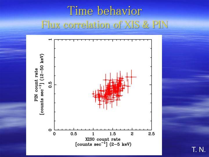 Time behavior