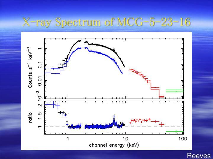 X-ray Spectrum of MCG-5-23-16