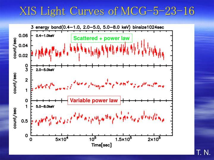 XIS Light Curves of MCG-5-23-16