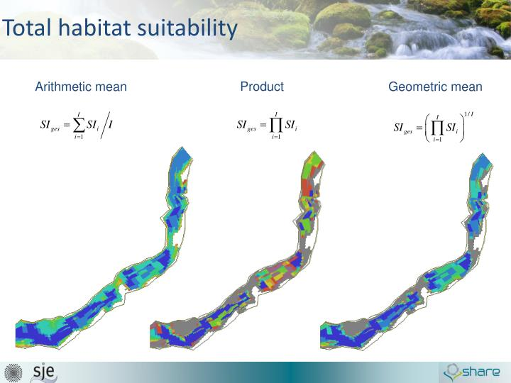 Total habitat suitability