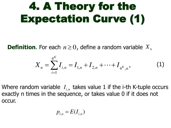 4. A Theory for the Expectation Curve (1)