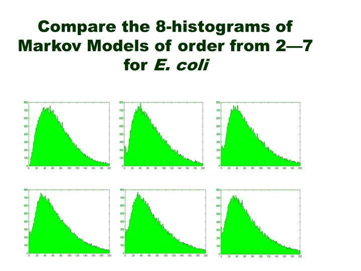Compare the 8-histograms of Markov Models of order from 2—7 for
