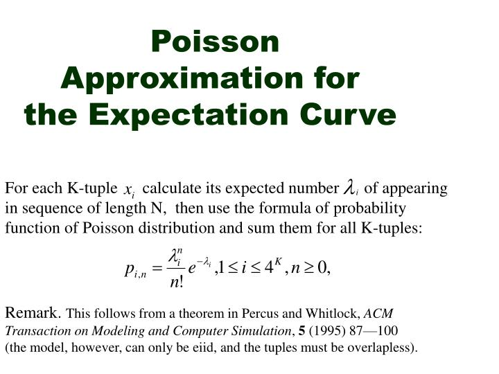Poisson Approximation for