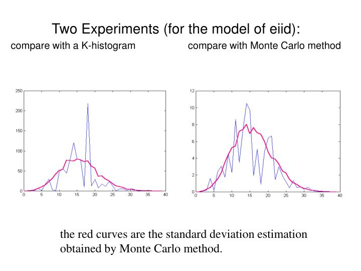 Two Experiments (for the model of eiid):