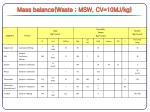mass balance waste msw cv 10mj kg