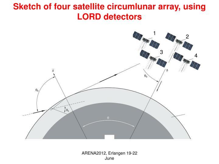 Sketch of four satellite circumlunar array, using LORD detectors