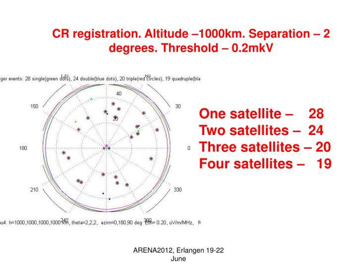 CR registration. Altitude –1000km. Separation – 2 degrees. Threshold – 0.2mkV
