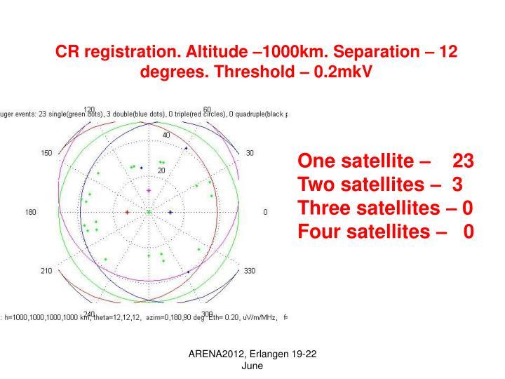 CR registration. Altitude –1000km. Separation – 12 degrees. Threshold – 0.2mkV