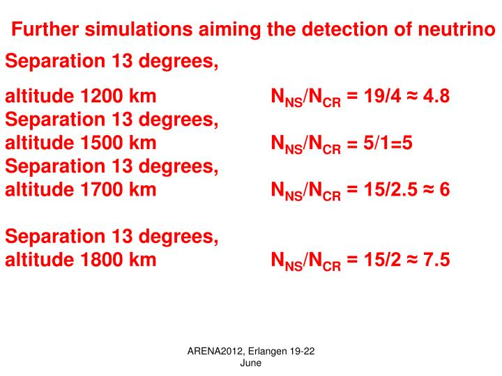 Further simulations aiming the detection of neutrino