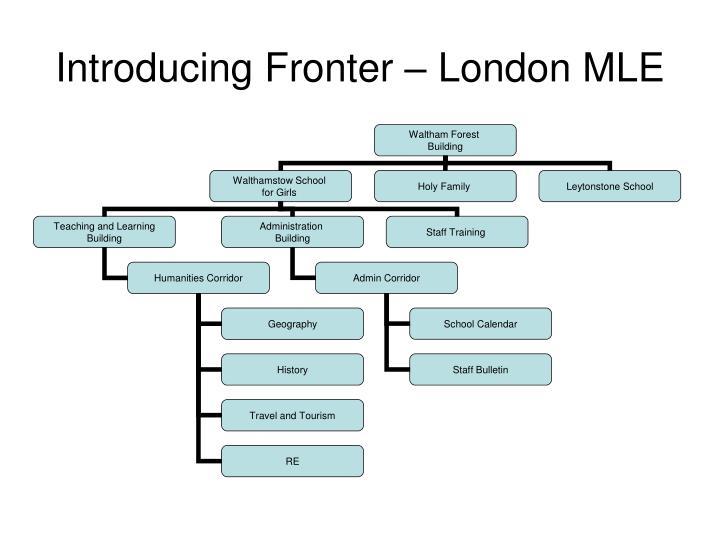 Introducing Fronter – London MLE