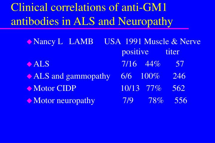 Clinical correlations of anti-GM1 antibodies in ALS and Neuropathy