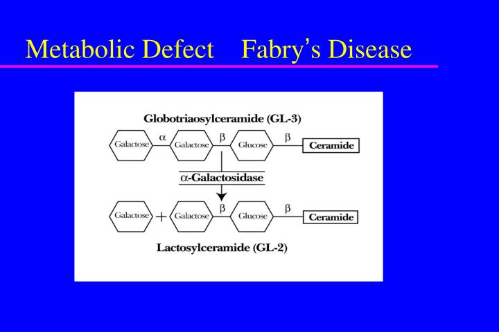 Metabolic Defect    Fabry