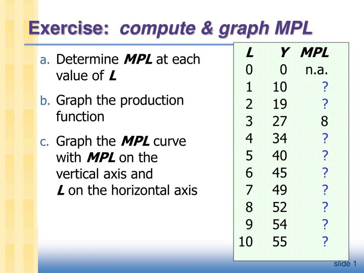 Exercise compute graph mpl