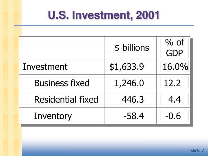 U.S. Investment, 2001